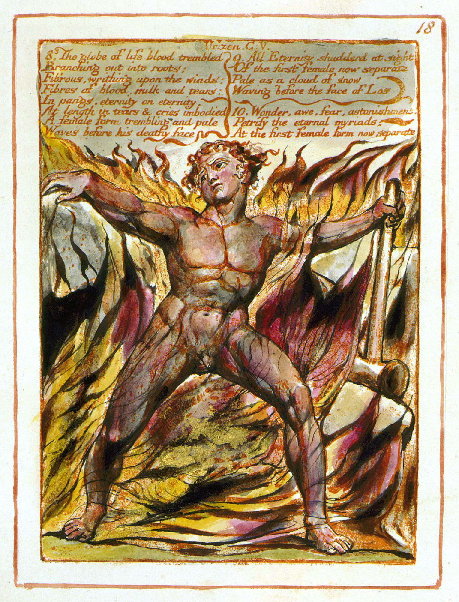 an examination of the character of urizen by william blake