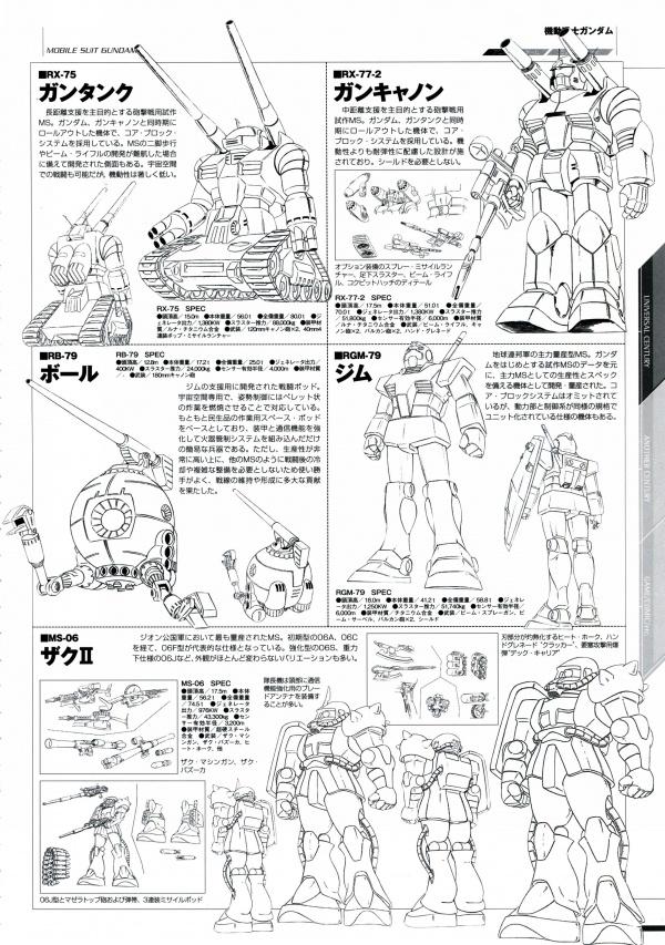 Mobile Suit Illustrated 2015 (321 фото) (Часть 1)