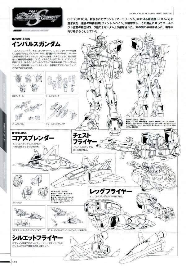 Mobile Suit Illustrated 2015 (369 фото) (Часть 2)