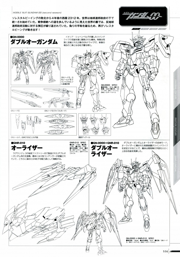 Mobile Suit Illustrated 2015 (369 фото) (Часть 2)