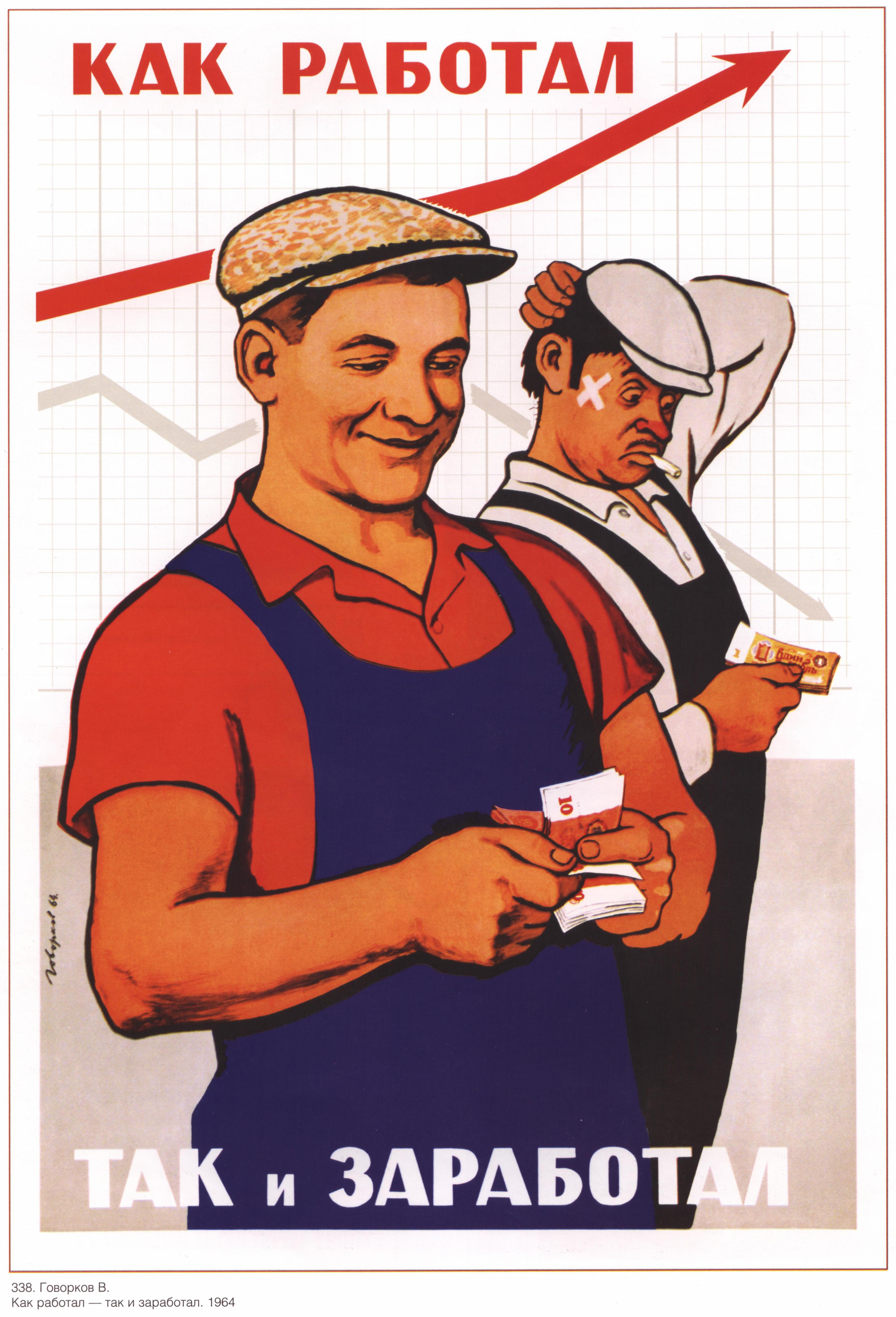 картинки советские с призывами приворот