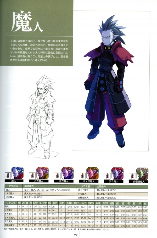 DISGAEA Character Collection (186 фото)