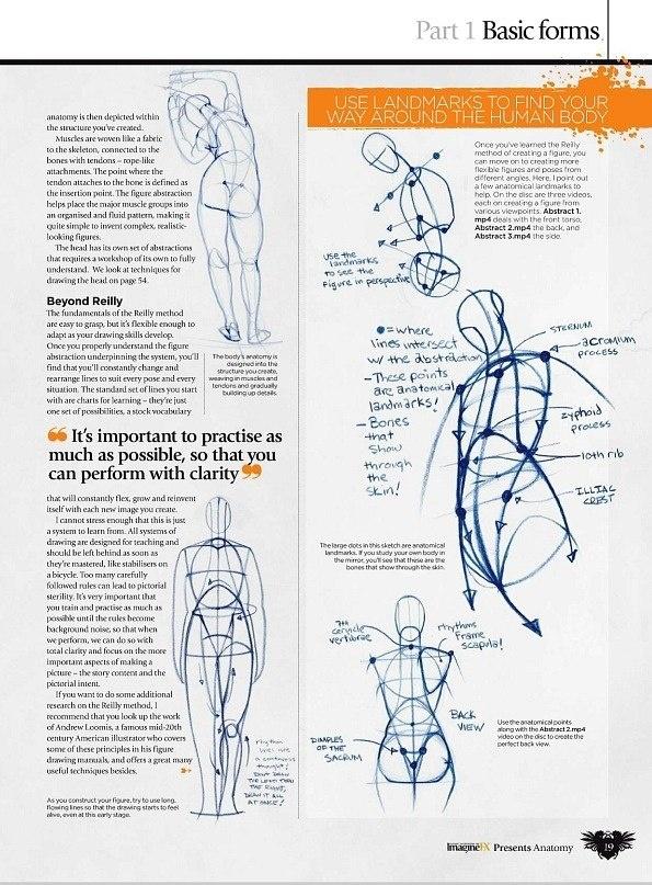 ImagineFX. Anatomy 2010 (40 работ)