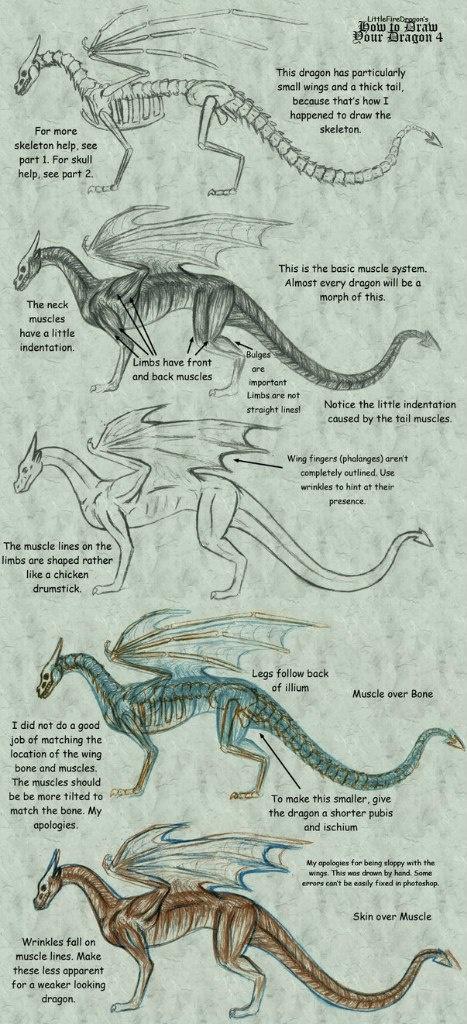 Как рисовать драконов (10 работ)