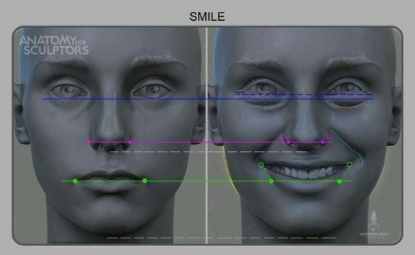 Эмоции человеческого лица (10 работ)