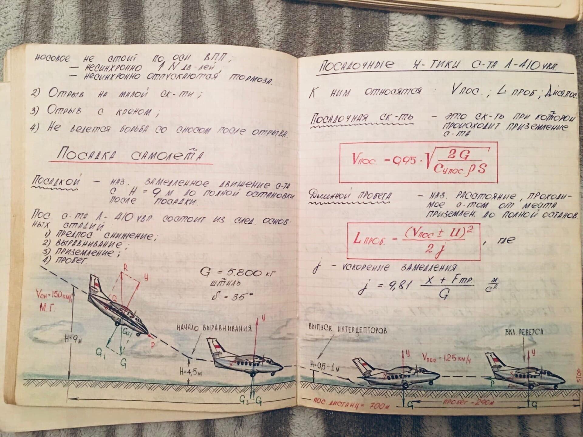 Конспект курсанта авиационного училища (7фото)